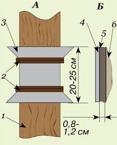Схема бумажно-стекло-ватного пояса