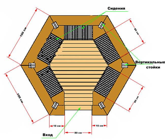 Схема беседки (вид сверху) на шесть сторон