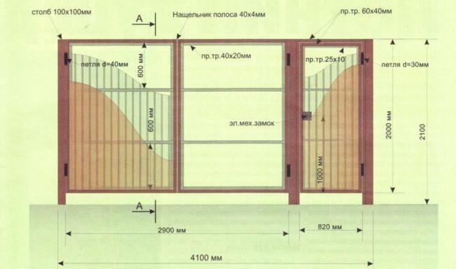 эскиз простых прямоугольных ворот с калиткой