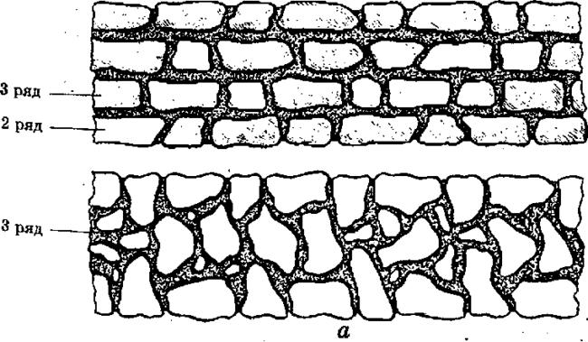 Способы кладки бутового камня