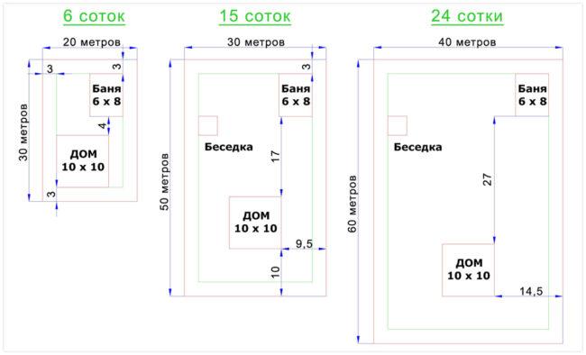 Размеры стандартных участков