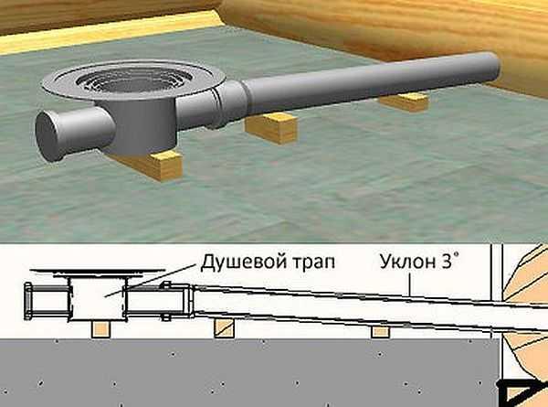 Монтаж трубы